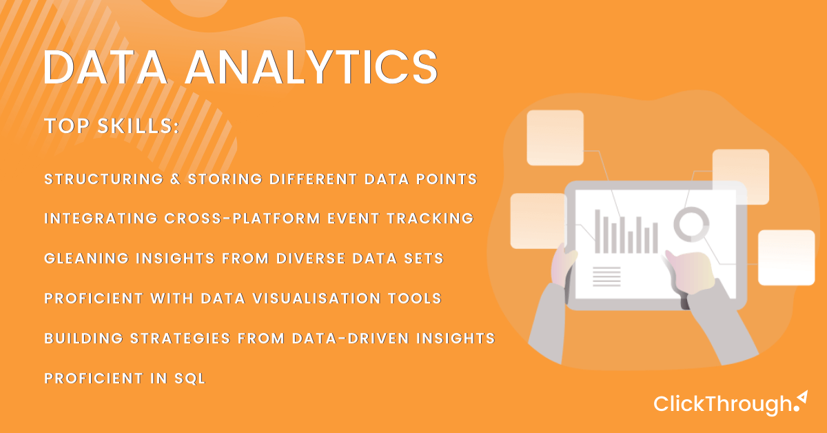 A list of the most in demand data analytic skills for digital marketers