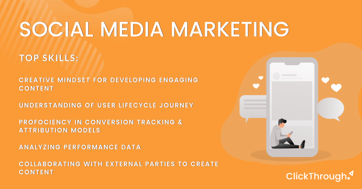 The top skills for Social Media Managers